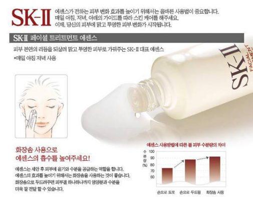 Biểu đồ biểu thị độ hấp thụ pitera của da đối với nước thần sk2