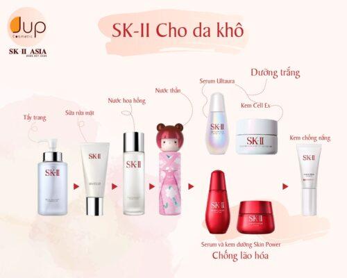 Bộ sản phẩm SK-II cho da khô